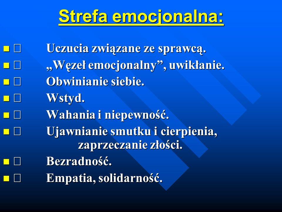 Strefa emocjonalna: Þ Uczucia związane ze sprawcą.