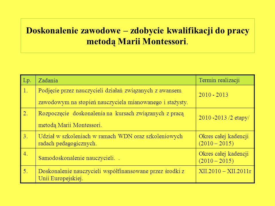 Doskonalenie zawodowe – zdobycie kwalifikacji do pracy metodą Marii Montessori.