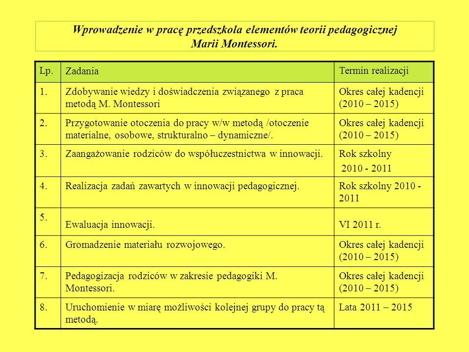 Wprowadzenie w pracę przedszkola elementów teorii pedagogicznej Marii Montessori.