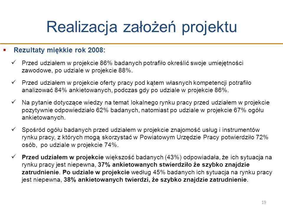 Realizacja założeń projektu