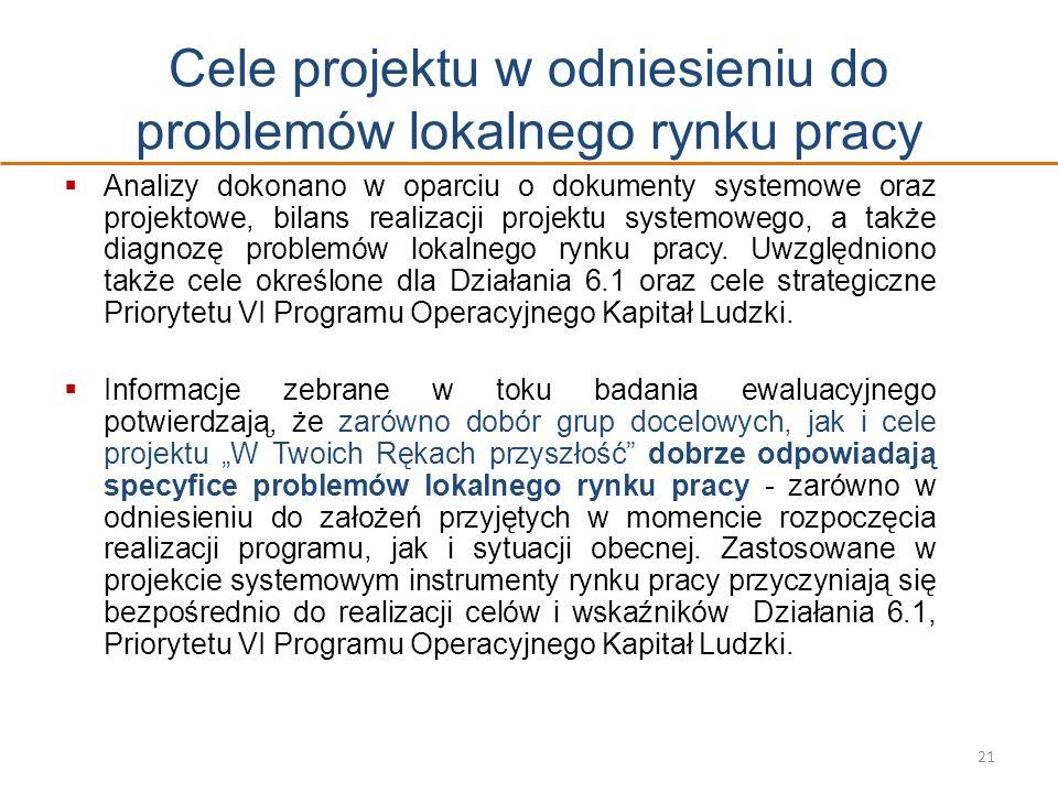 Cele projektu w odniesieniu do problemów lokalnego rynku pracy