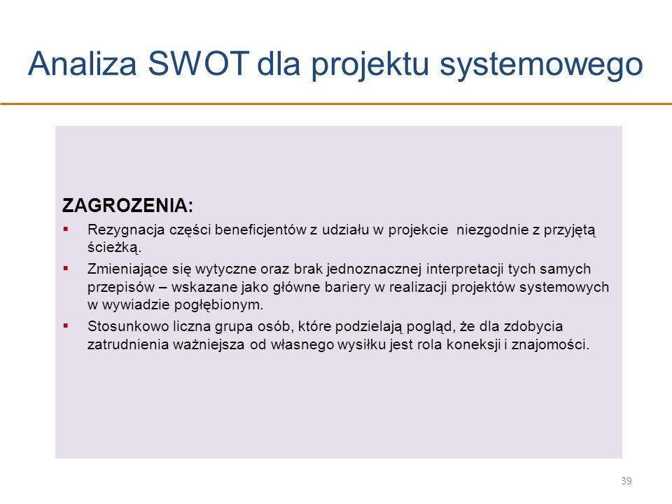 Analiza SWOT dla projektu systemowego