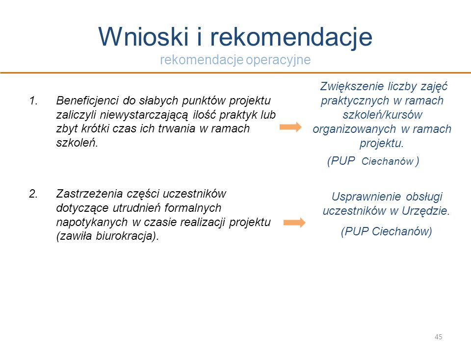 Wnioski i rekomendacje rekomendacje operacyjne