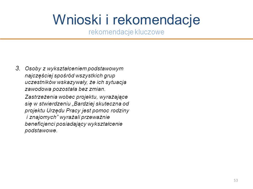 Wnioski i rekomendacje rekomendacje kluczowe