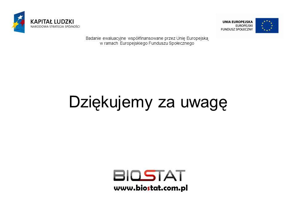 Dziękujemy za uwagę www.biostat.com.pl
