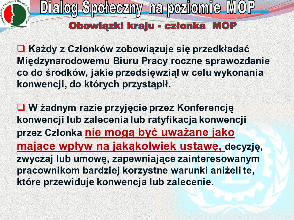 Obowiązki kraju - członka MOP