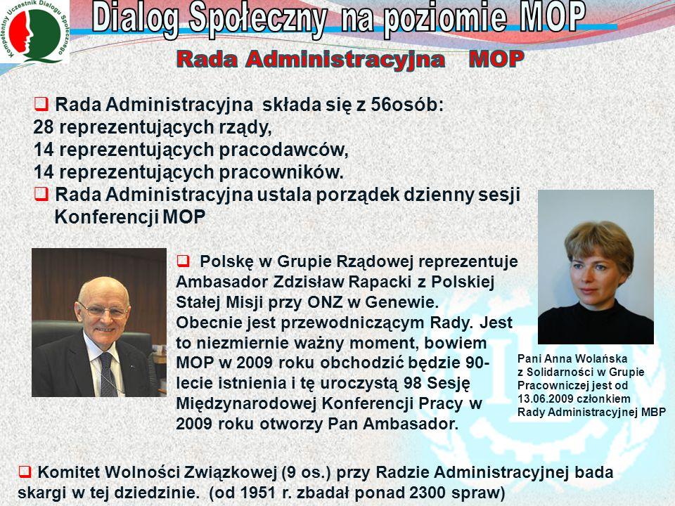 Rada Administracyjna MOP