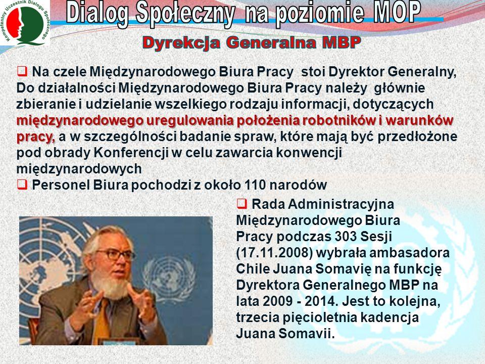 Dyrekcja Generalna MBP