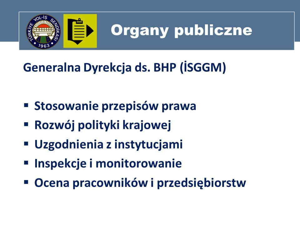 Organy publiczne Generalna Dyrekcja ds. BHP (İSGGM)
