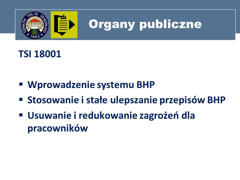 Organy publiczne TSI 18001 Wprowadzenie systemu BHP