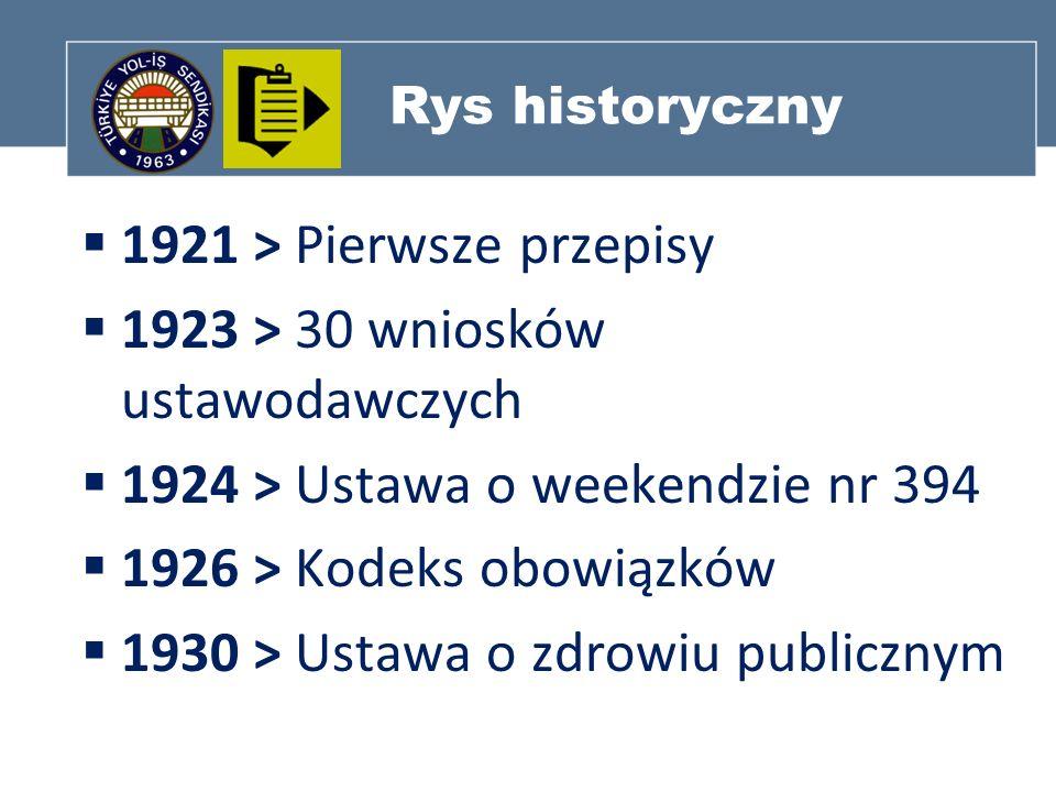 1921 > Pierwsze przepisy 1923 > 30 wniosków ustawodawczych
