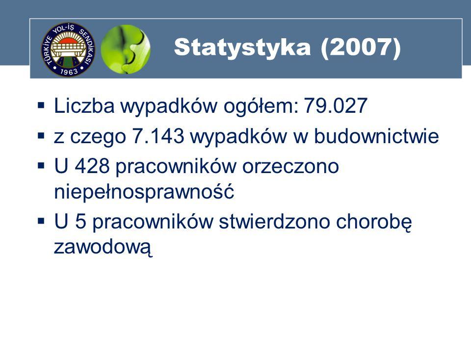 Statystyka (2007) Liczba wypadków ogółem: 79.027