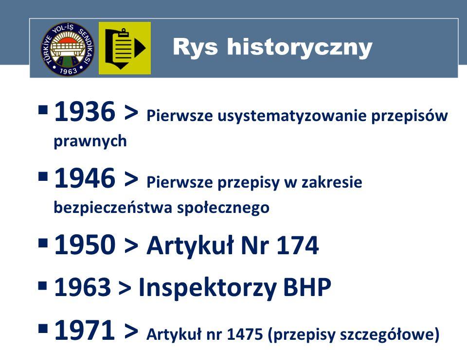1936 > Pierwsze usystematyzowanie przepisów prawnych
