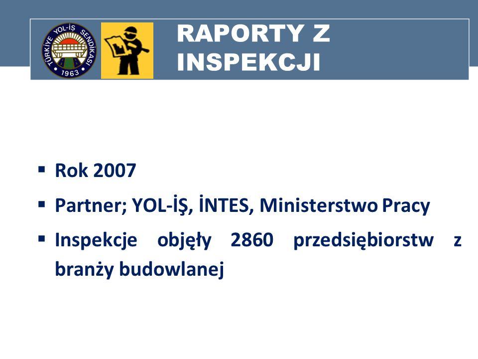 RAPORTY Z INSPEKCJI Rok 2007