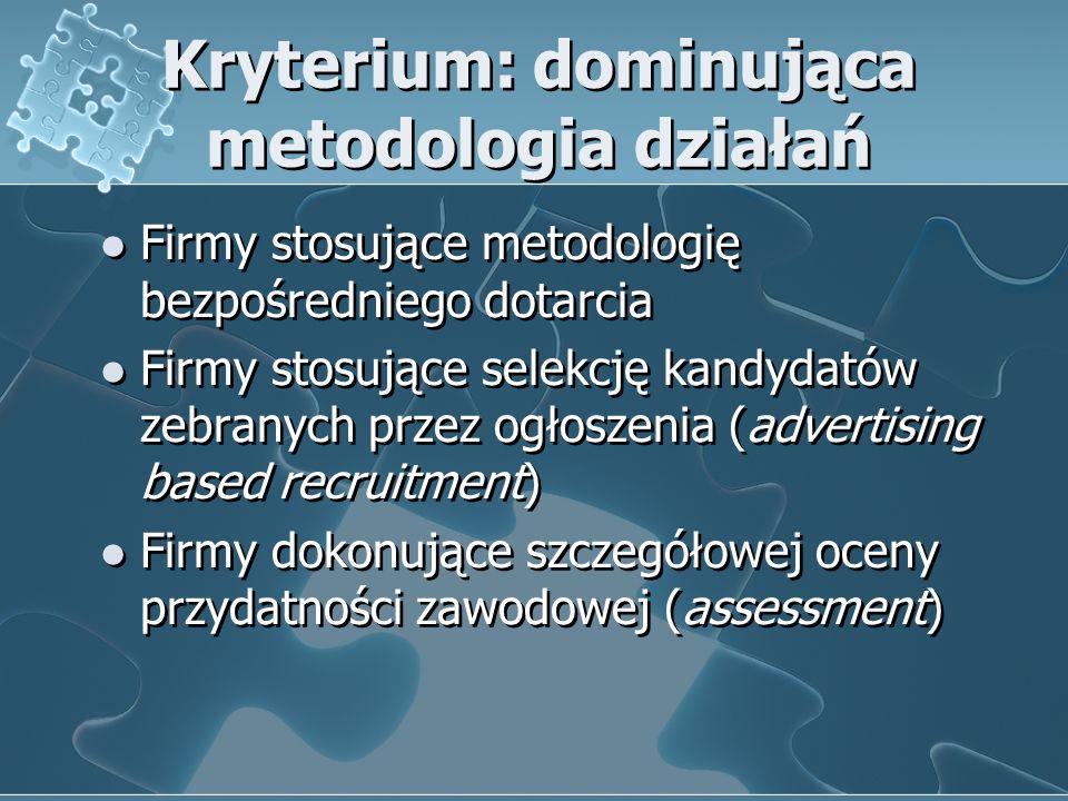 Kryterium: dominująca metodologia działań