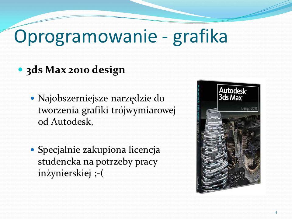 Oprogramowanie - grafika