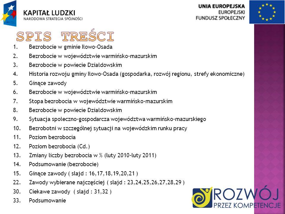 Spis treści 1. Bezrobocie w gminie Iłowo-Osada