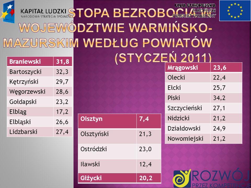 Stopa bezrobocia w województwie warmińsko-mazurskim według powiatów (styczeń 2011)