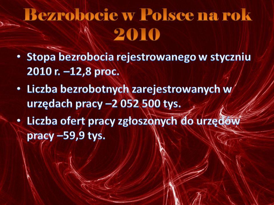 Bezrobocie w Polsce na rok 2010