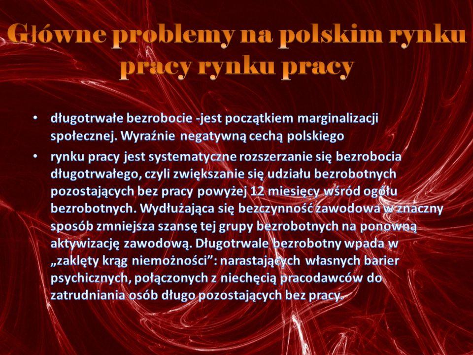 Główne problemy na polskim rynku pracy rynku pracy
