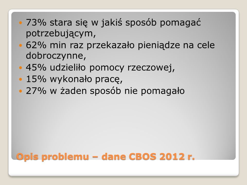 Opis problemu – dane CBOS 2012 r.