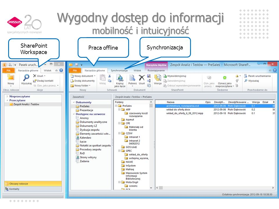 Wygodny dostęp do informacji mobilność i intuicyjność