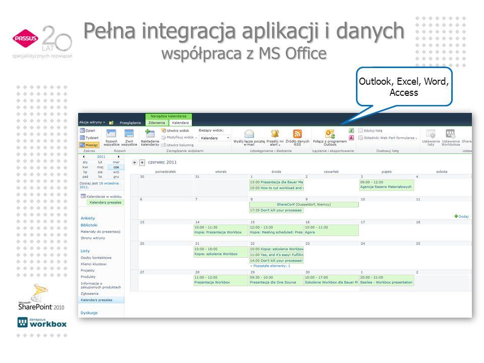 Pełna integracja aplikacji i danych współpraca z MS Office