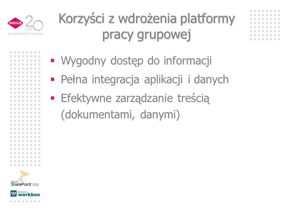 Korzyści z wdrożenia platformy pracy grupowej