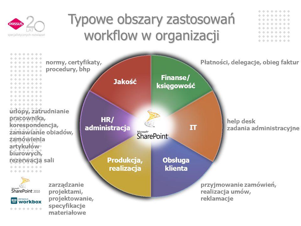 Typowe obszary zastosowań workflow w organizacji