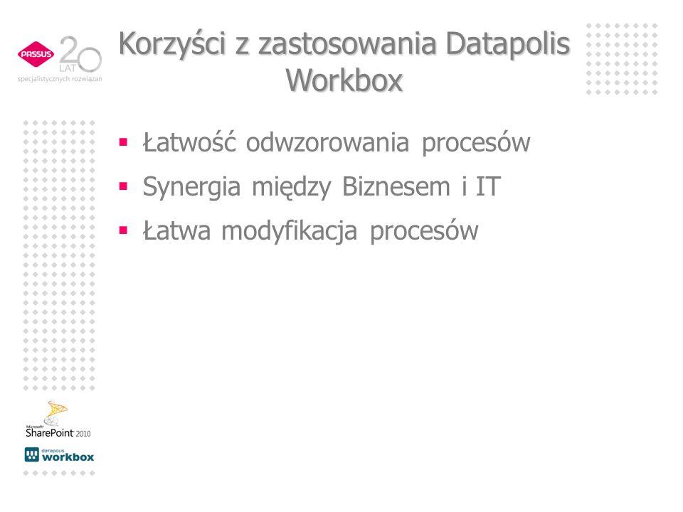 Korzyści z zastosowania Datapolis Workbox