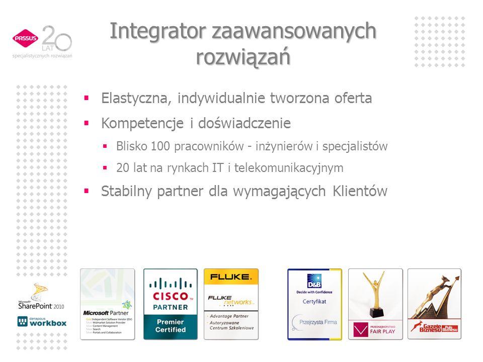 Integrator zaawansowanych rozwiązań