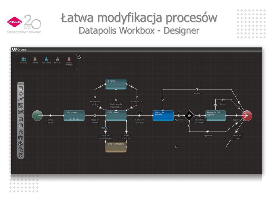 Łatwa modyfikacja procesów Datapolis Workbox - Designer