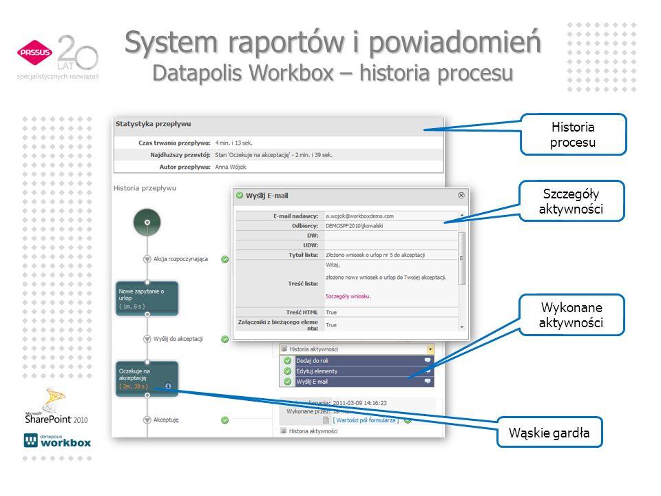 System raportów i powiadomień Datapolis Workbox – historia procesu