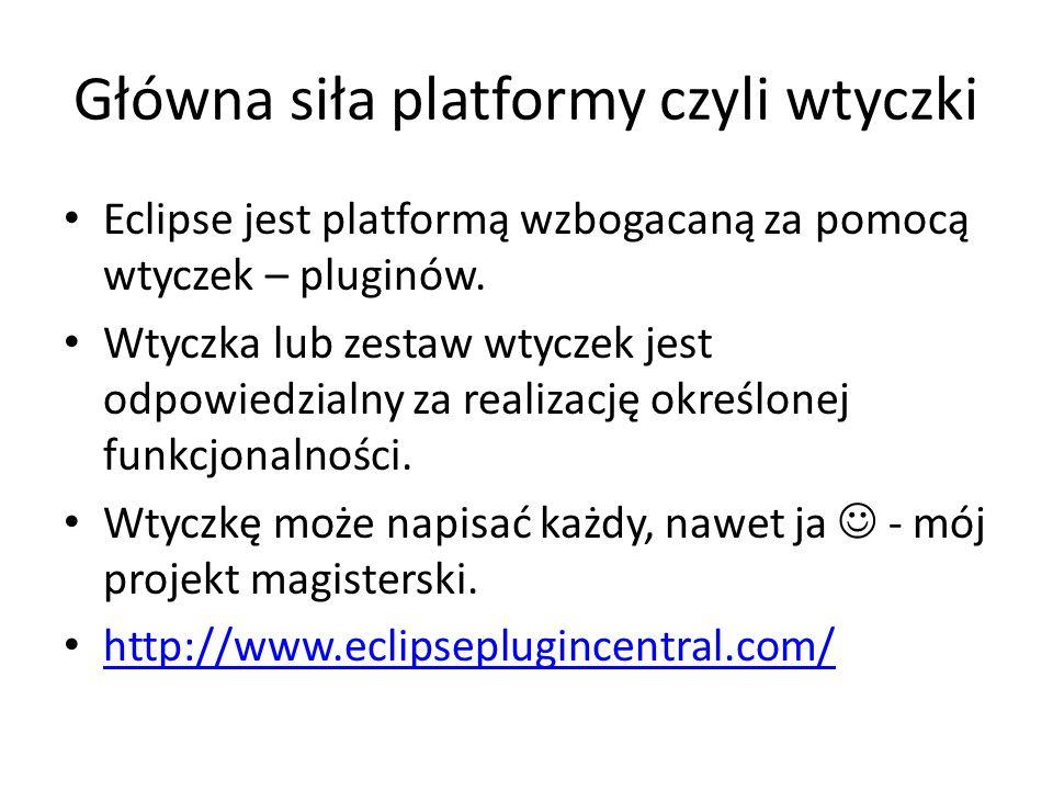 Główna siła platformy czyli wtyczki