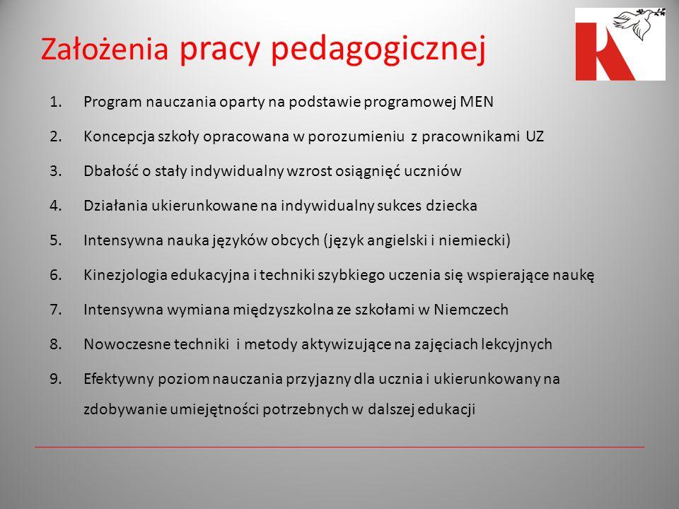Założenia pracy pedagogicznej