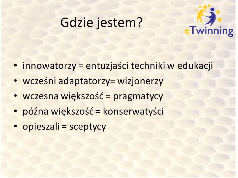 Gdzie jestem innowatorzy = entuzjaści techniki w edukacji