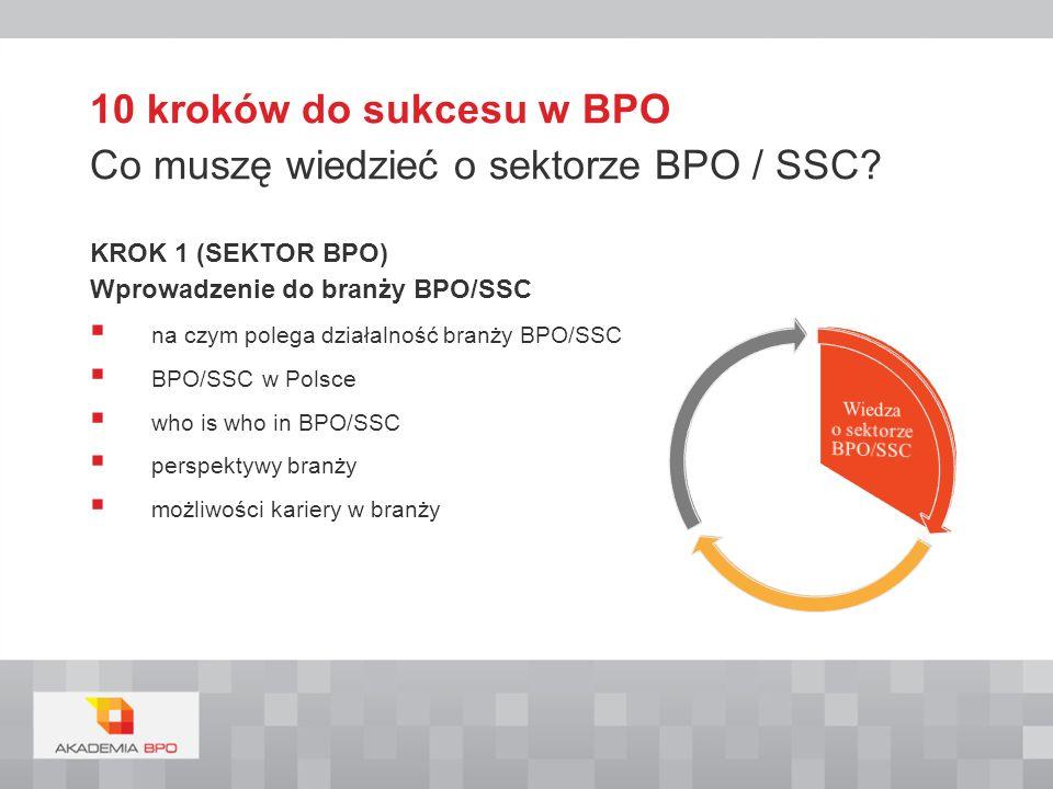 10 kroków do sukcesu w BPO Co muszę wiedzieć o sektorze BPO / SSC