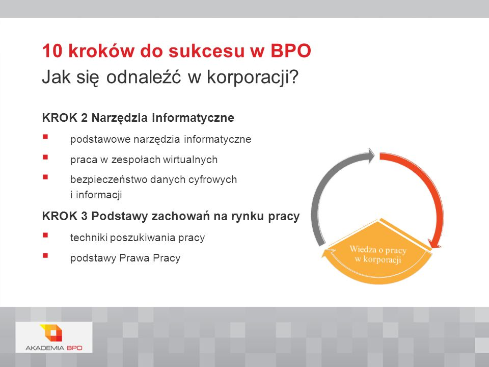 10 kroków do sukcesu w BPO Jak się odnaleźć w korporacji