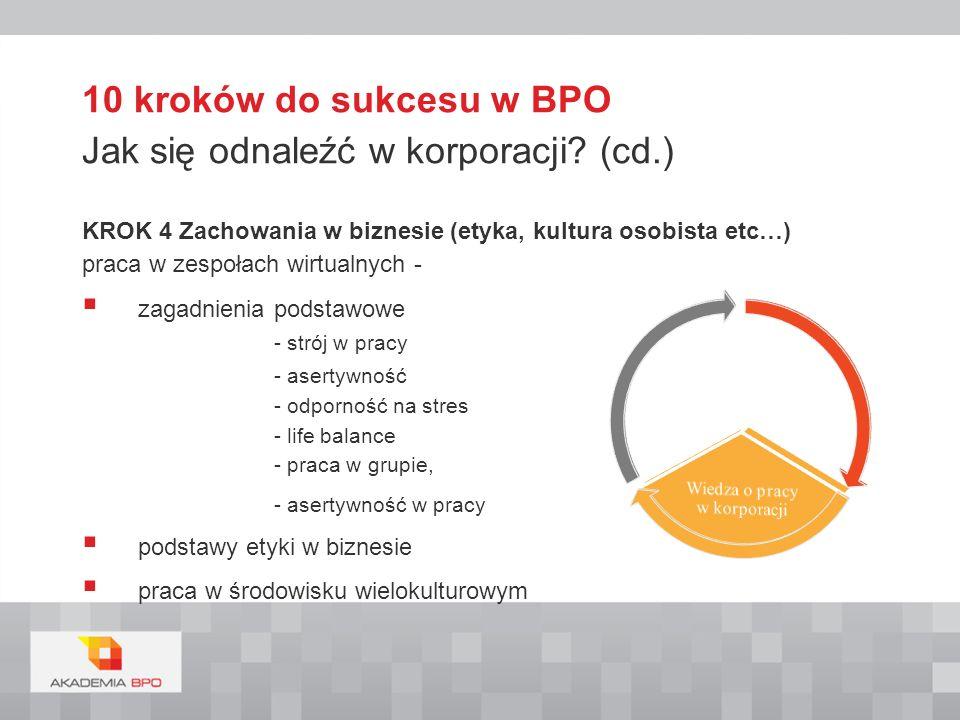 10 kroków do sukcesu w BPO Jak się odnaleźć w korporacji (cd.)