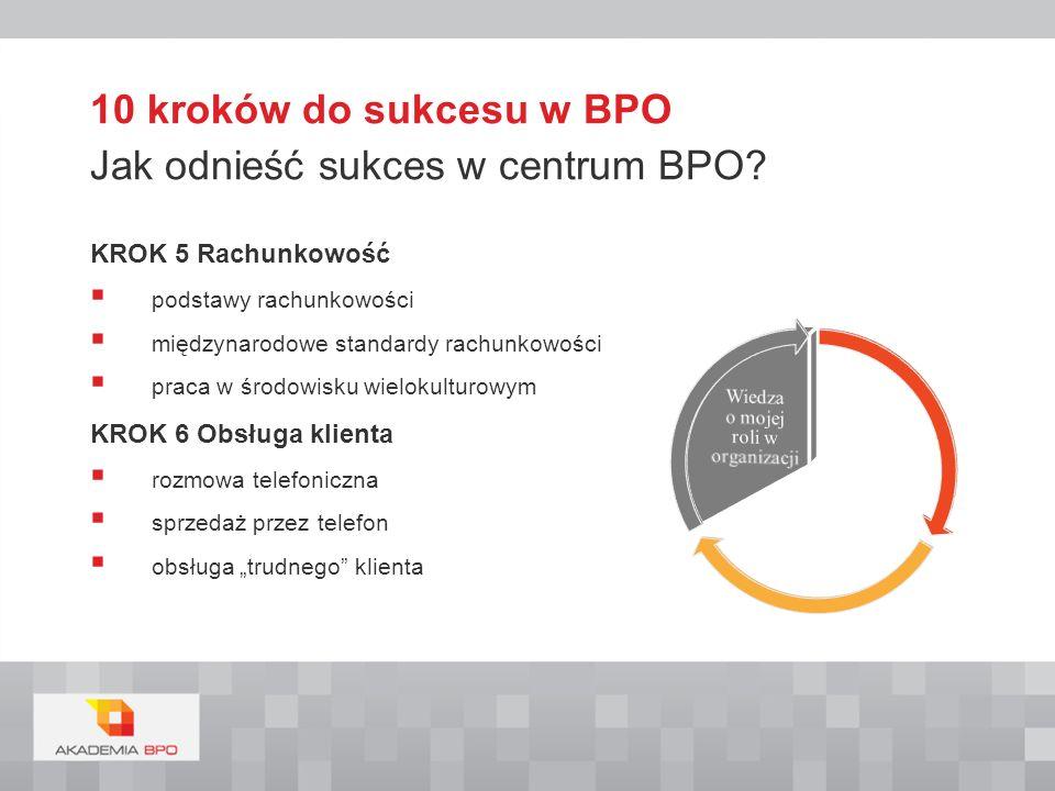 10 kroków do sukcesu w BPO Jak odnieść sukces w centrum BPO