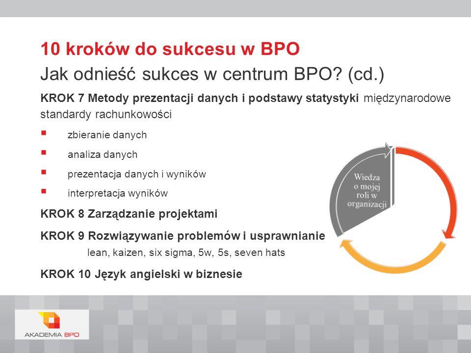 10 kroków do sukcesu w BPO Jak odnieść sukces w centrum BPO (cd.)
