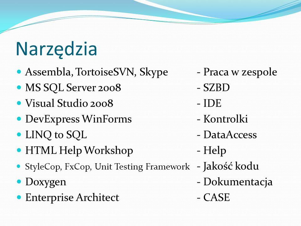 Narzędzia Assembla, TortoiseSVN, Skype - Praca w zespole