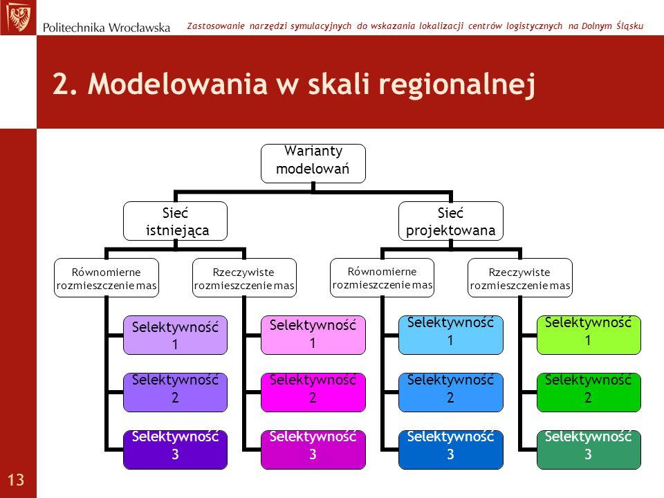 2. Modelowania w skali regionalnej