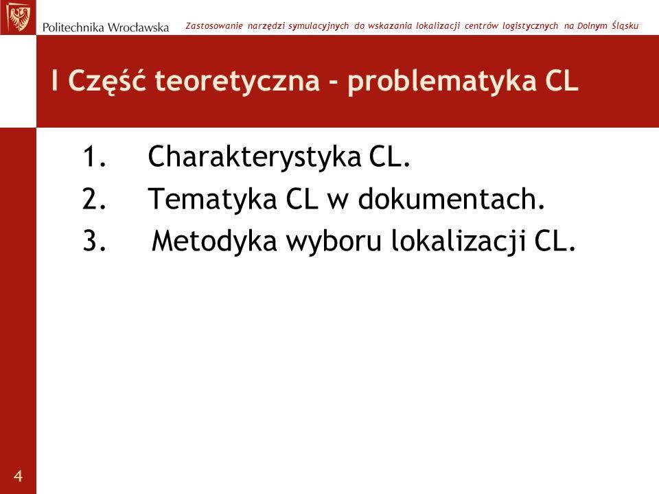 I Część teoretyczna - problematyka CL
