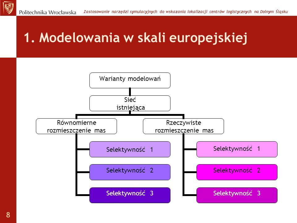 1. Modelowania w skali europejskiej