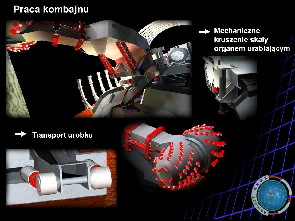 Praca kombajnu Mechaniczne kruszenie skały organem urabiającym