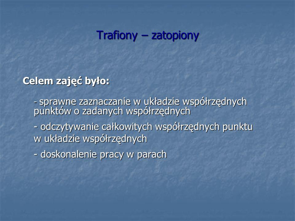 Trafiony – zatopiony Celem zajęć było: