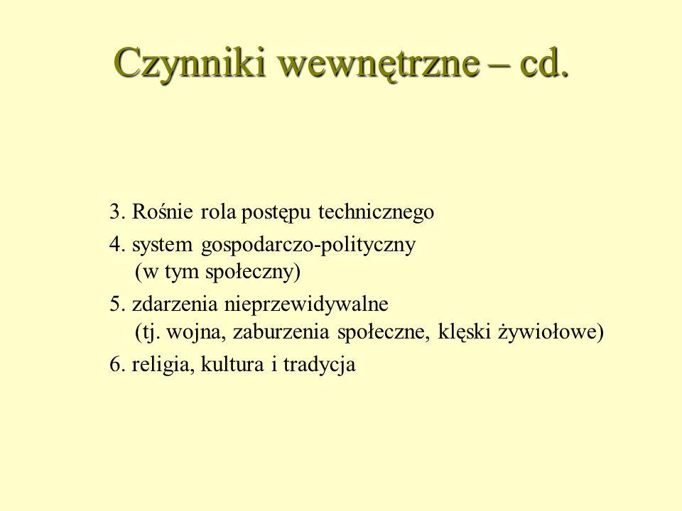 Czynniki wewnętrzne – cd.