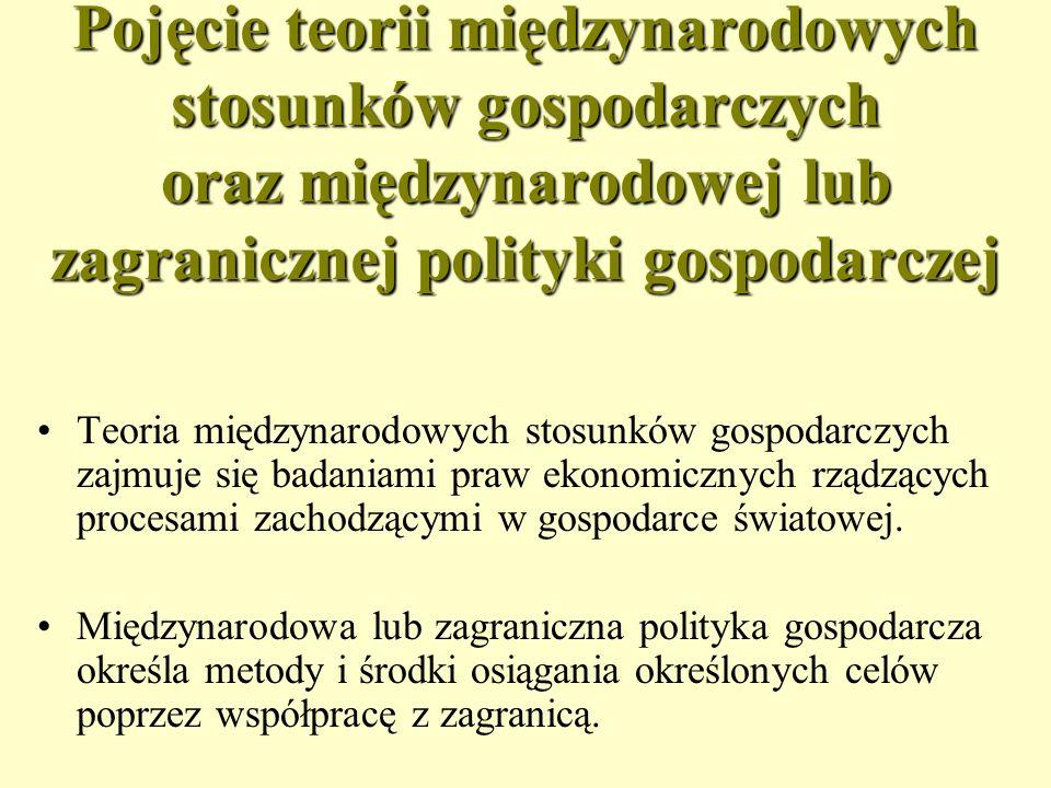 Pojęcie teorii międzynarodowych stosunków gospodarczych oraz międzynarodowej lub zagranicznej polityki gospodarczej