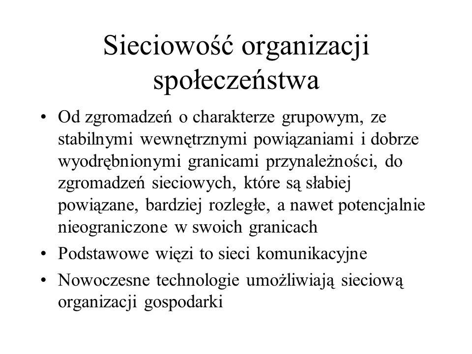 Sieciowość organizacji społeczeństwa